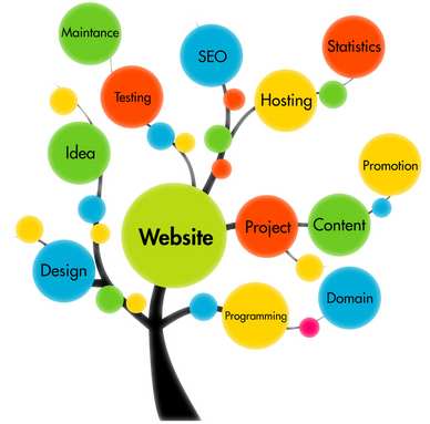 Star SEO Services